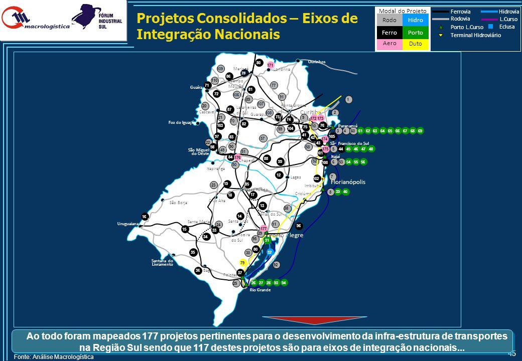45 Modal do Projeto Duto HidroRodo Aero Ferro Ferrovia Hidrovia Rodovia Porto L.Curso Terminal Hidroviário L.Curso Eclusa Projetos Consolidados – Eixo