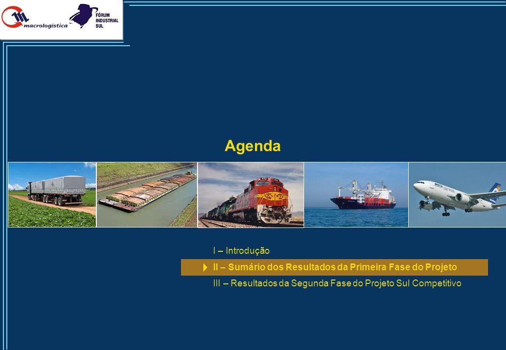 5 Agenda I – Introdução II – Sumário dos Resultados da Primeira Fase do Projeto III – Resultados da Segunda Fase do Projeto Sul Competitivo