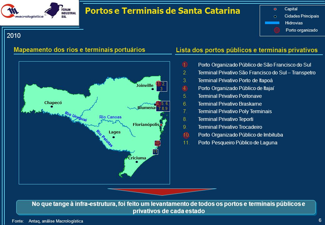 7 Fonte:Antaq, APSFS, análise Macrologística ► O porto de são Francisco do Sul é administrado pela Administrção do Porto de São Francisco do Sul (APSFS) ► Sua localização é na cidade de São Francisco do Sul, litoral norte de Santa Catarina, a 215 quilômetros de Florianópolis e a 45 km de Joinville ► O acesso rodoviário é feito através da BR-280 a partir da BR-101 enquanto que o acesso ferroviário é feito pela malha sul da ALL ► O porto possui um cais acostável com 780m e 6 berços de atracação com profundidades variando de 10 a 12m.
