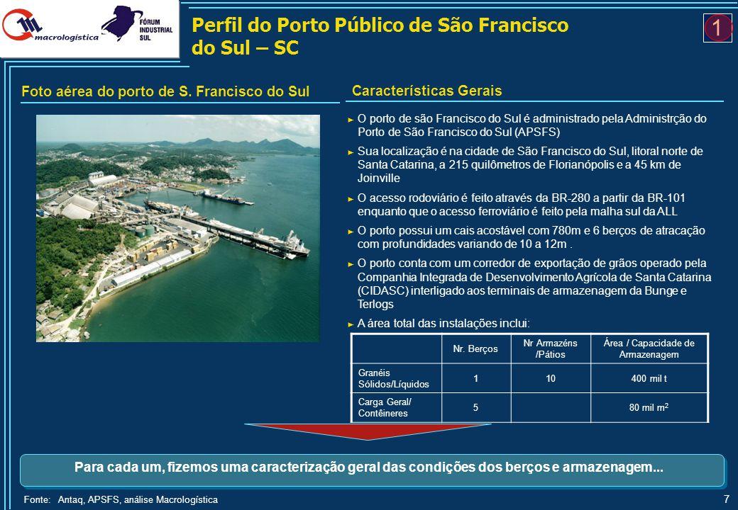 7 Fonte:Antaq, APSFS, análise Macrologística ► O porto de são Francisco do Sul é administrado pela Administrção do Porto de São Francisco do Sul (APSF
