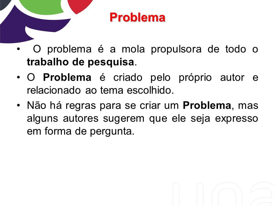 Problema O problema é a mola propulsora de todo o trabalho de pesquisa. O Problema é criado pelo próprio autor e relacionado ao tema escolhido. Não há