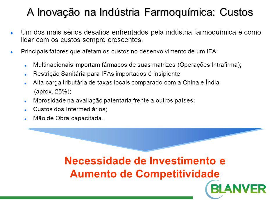 Estratégias de Política Industrial 1 1 2 2 3 3 4 4 Dependência Internacional Incentivo Governamental Capacitação do País Regulação Sanitária Farmoquímicos
