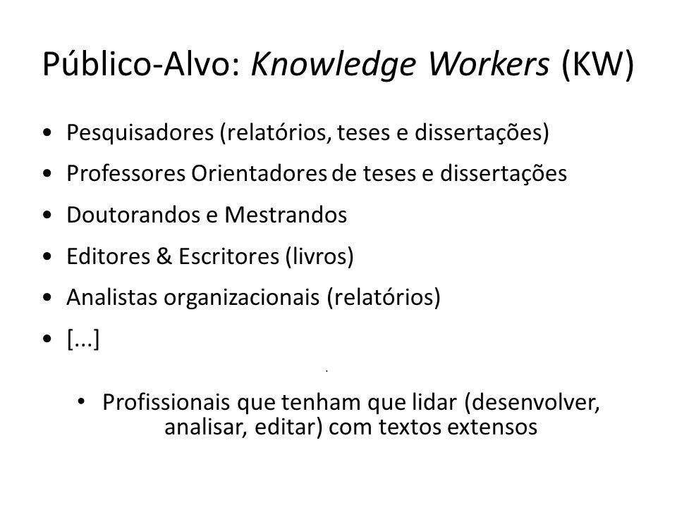 Público-Alvo: Knowledge Workers (KW) Pesquisadores (relatórios, teses e dissertações) Professores Orientadores de teses e dissertações Doutorandos e M