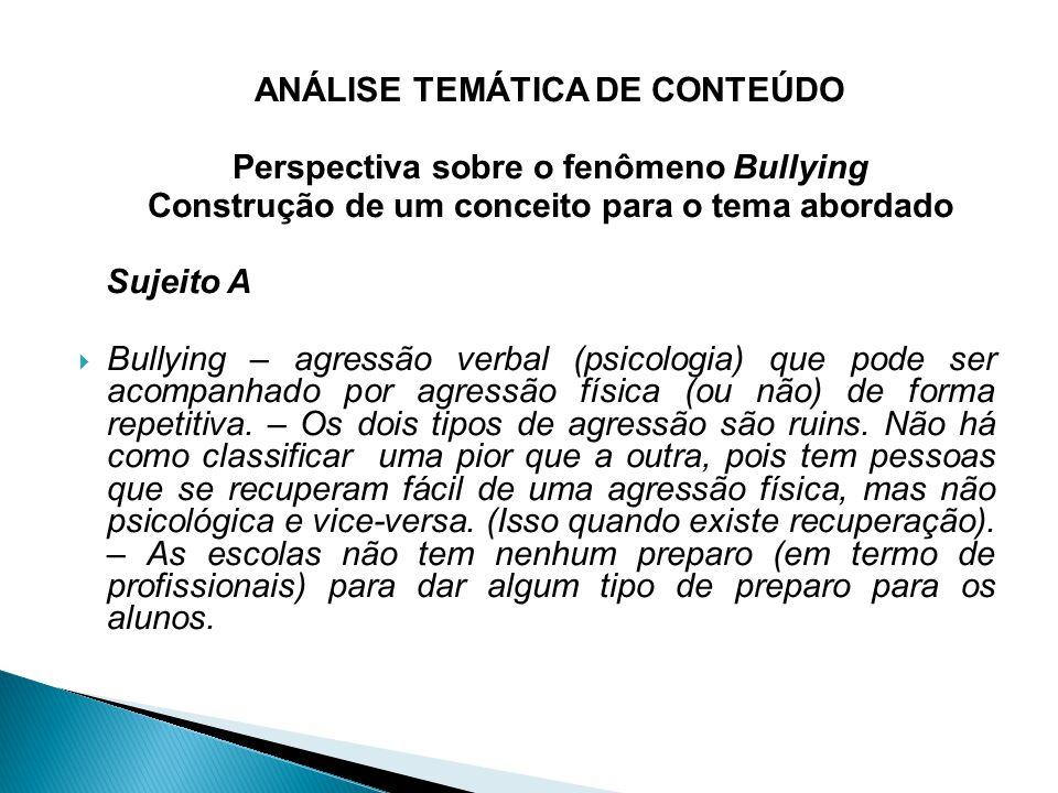  Os dados analisados a seguir referem-se às inferências de estudantes entrevistados à compreensão e interpretação do fenômeno bullying.  O nome dos
