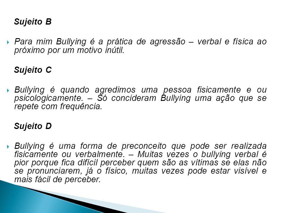 ANÁLISE TEMÁTICA DE CONTEÚDO Perspectiva sobre o fenômeno Bullying Construção de um conceito para o tema abordado Sujeito A  Bullying – agressão verb