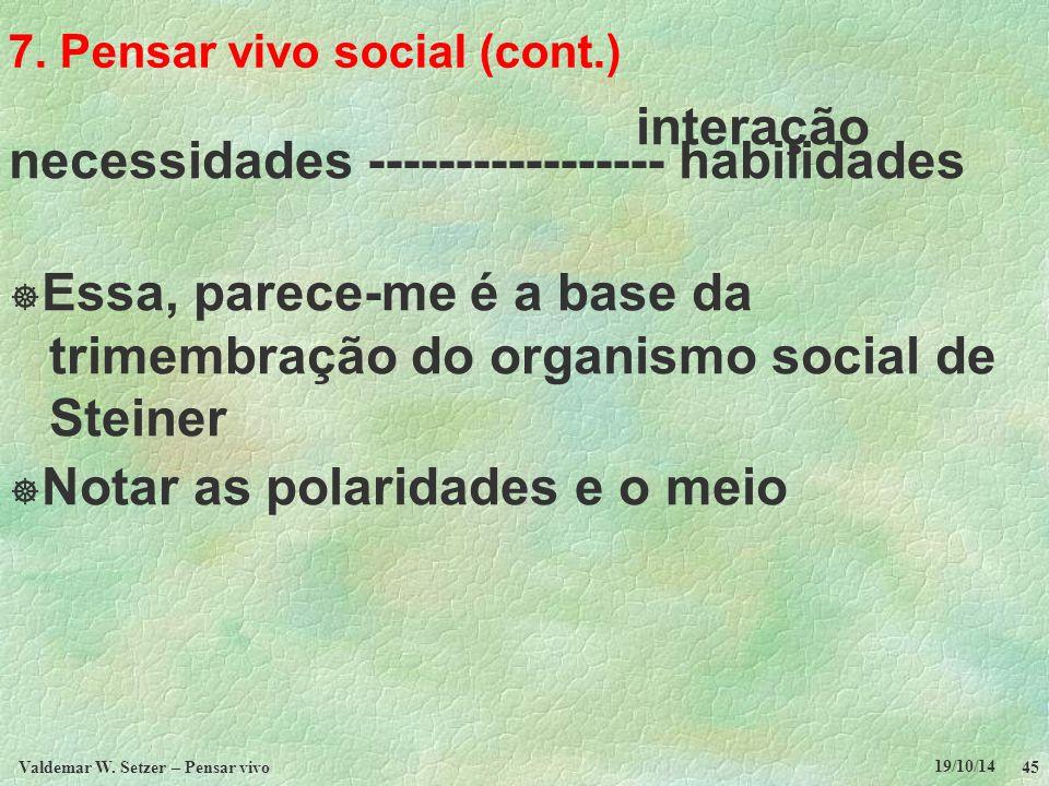 7. Pensar vivo social (cont.) interação necessidades ----------------- habilidades  Essa, parece-me é a base da trimembração do organismo social de S