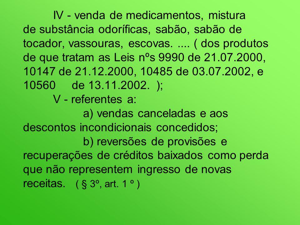 IV - venda de medicamentos, mistura de substância odoríficas, sabão, sabão de tocador, vassouras, escovas.....