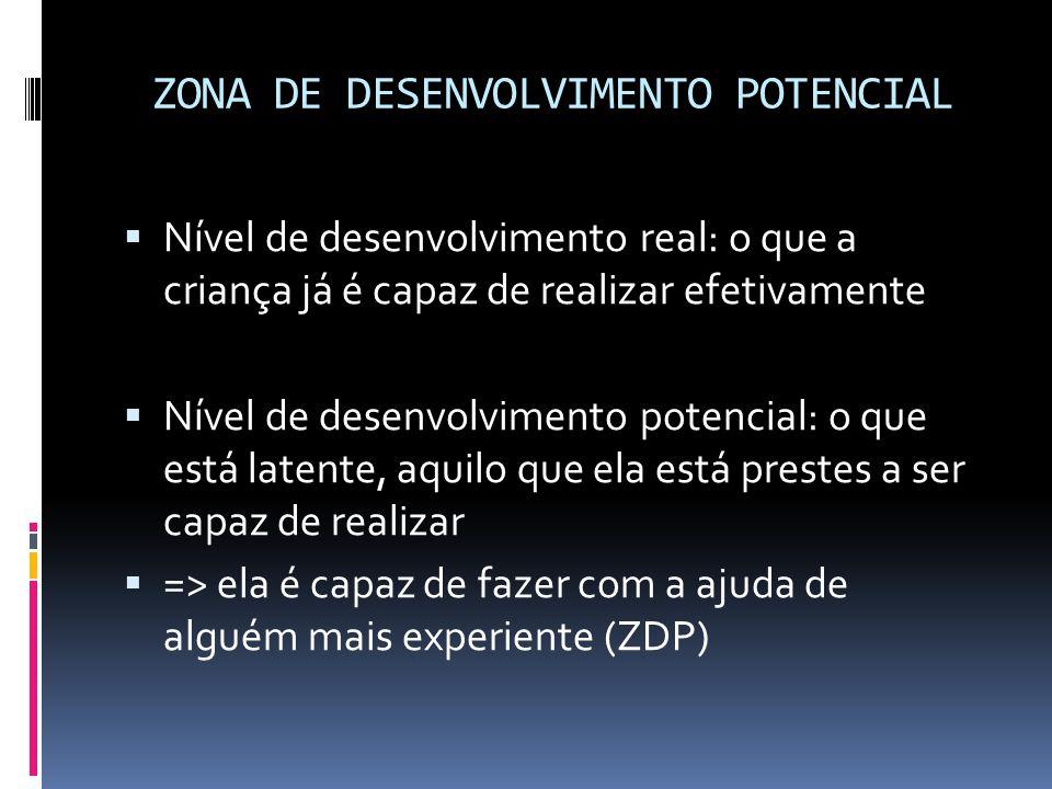 ZONA DE DESENVOLVIMENTO POTENCIAL  Nível de desenvolvimento real: o que a criança já é capaz de realizar efetivamente  Nível de desenvolvimento potencial: o que está latente, aquilo que ela está prestes a ser capaz de realizar  => ela é capaz de fazer com a ajuda de alguém mais experiente (ZDP)