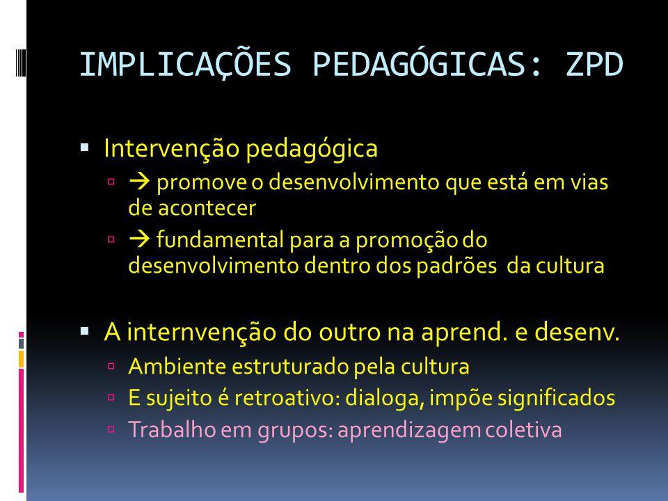 IMPLICAÇÕES PEDAGÓGICAS: ZPD  Intervenção pedagógica   promove o desenvolvimento que está em vias de acontecer   fundamental para a promoção do desenvolvimento dentro dos padrões da cultura  A internvenção do outro na aprend.