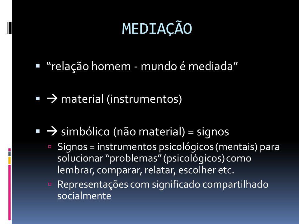 MEDIAÇÃO  relação homem - mundo é mediada   material (instrumentos)   simbólico (não material) = signos  Signos = instrumentos psicológicos (mentais) para solucionar problemas (psicológicos) como lembrar, comparar, relatar, escolher etc.