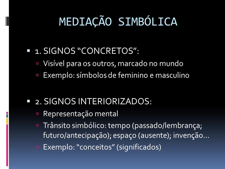 MEDIAÇÃO SIMBÓLICA  1.