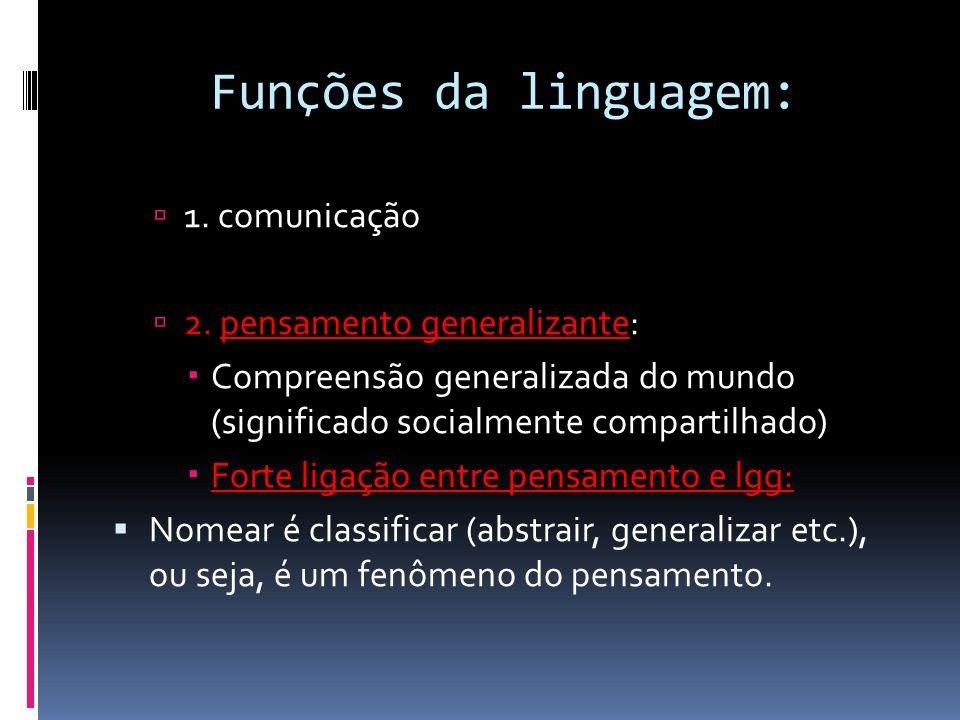 Funções da linguagem:  1.comunicação  2.