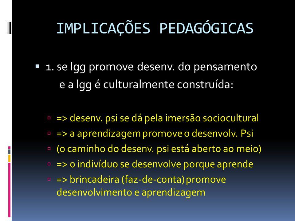 IMPLICAÇÕES PEDAGÓGICAS  1.se lgg promove desenv.