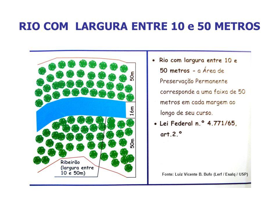 RIO COM LARGURA ENTRE 10 e 50 METROS Fonte: Luiz Vicente B. Bufo (Lerf / Esalq / USP)