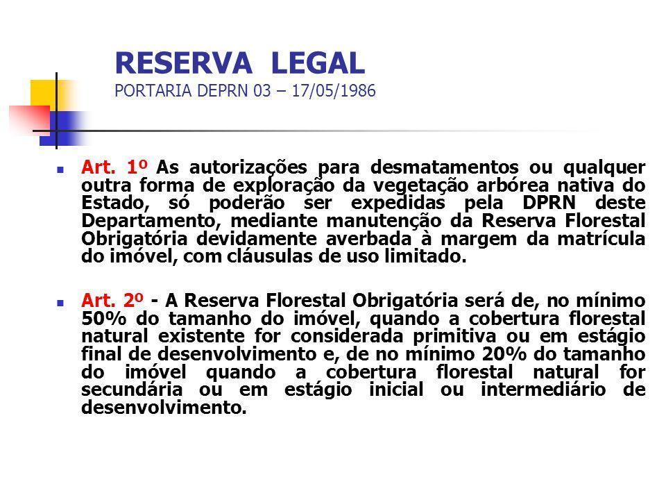 RESERVA LEGAL PORTARIA DEPRN 03 – 17/05/1986 Art. 1º As autorizações para desmatamentos ou qualquer outra forma de exploração da vegetação arbórea nat