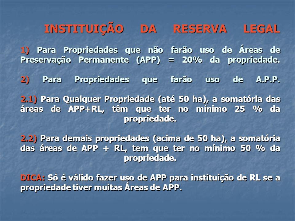 INSTITUIÇÃO DA RESERVA LEGAL 1) Para Propriedades que não farão uso de Áreas de Preservação Permanente (APP) = 20% da propriedade. 2) Para Propriedade