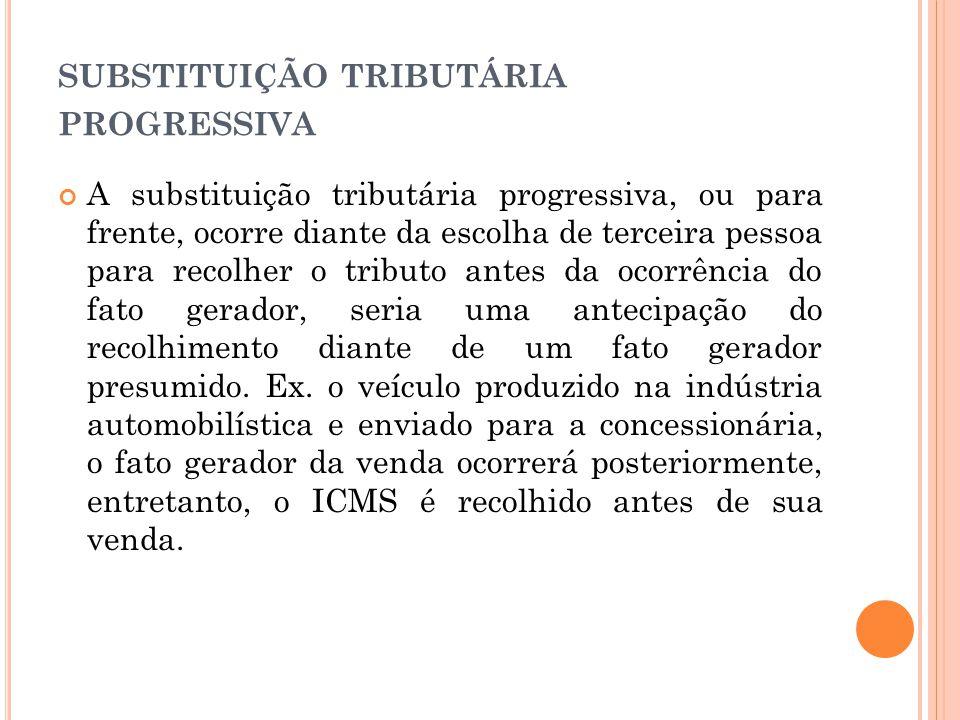SUBSTITUIÇÃO TRIBUTÁRIA PROGRESSIVA A substituição tributária progressiva, ou para frente, ocorre diante da escolha de terceira pessoa para recolher o