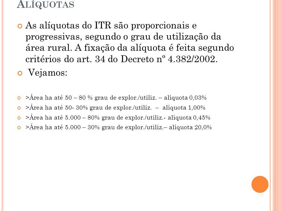 A LÍQUOTAS As alíquotas do ITR são proporcionais e progressivas, segundo o grau de utilização da área rural. A fixação da alíquota é feita segundo cri