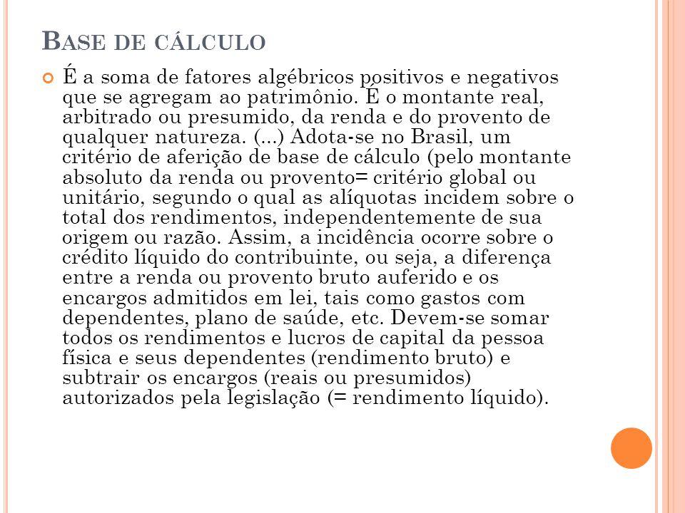 B ASE DE CÁLCULO É a soma de fatores algébricos positivos e negativos que se agregam ao patrimônio. É o montante real, arbitrado ou presumido, da rend