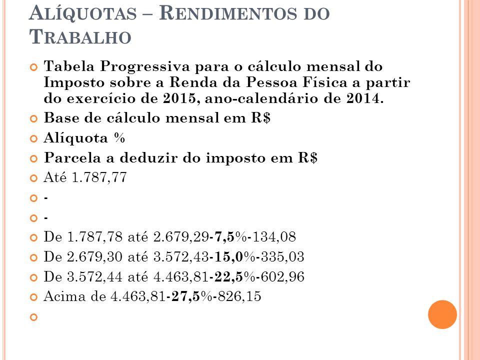 A LÍQUOTAS – R ENDIMENTOS DO T RABALHO Tabela Progressiva para o cálculo mensal do Imposto sobre a Renda da Pessoa Física a partir do exercício de 201