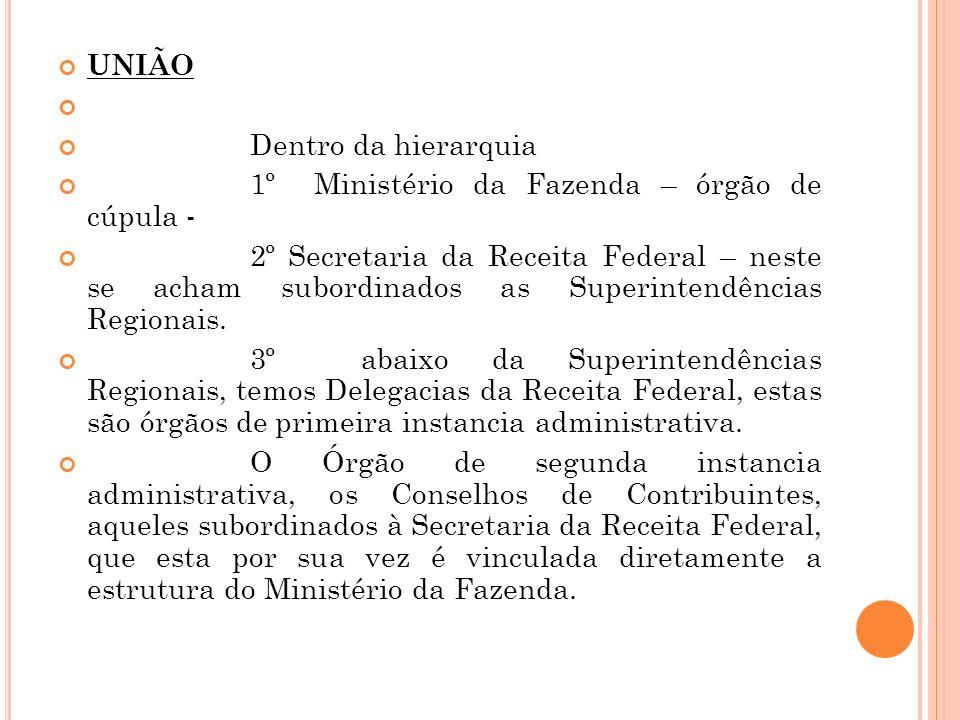 UNIÃO Dentro da hierarquia 1º Ministério da Fazenda – órgão de cúpula - 2º Secretaria da Receita Federal – neste se acham subordinados as Superintendê
