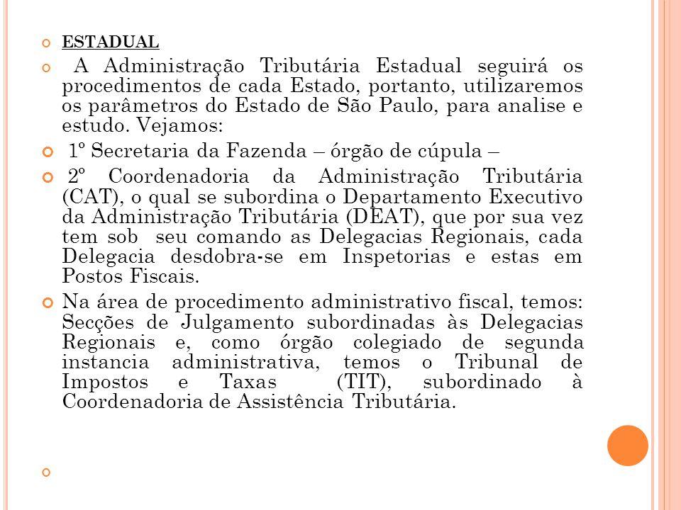 ESTADUAL A Administração Tributária Estadual seguirá os procedimentos de cada Estado, portanto, utilizaremos os parâmetros do Estado de São Paulo, par