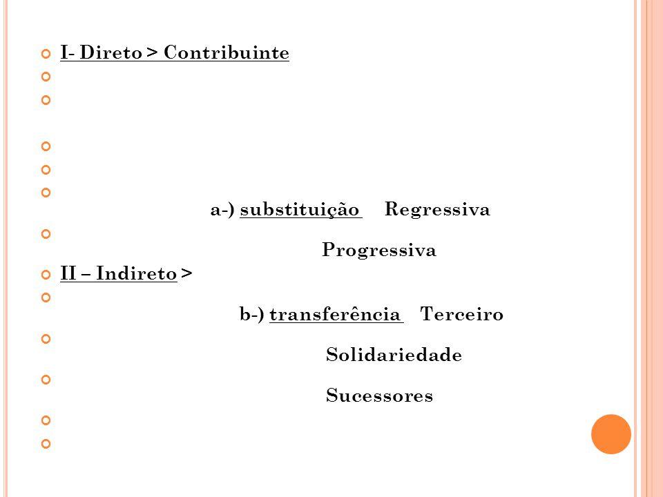 I- Direto > Contribuinte a-) substituição Regressiva Progressiva II – Indireto > b-) transferência Terceiro Solidariedade Sucessores