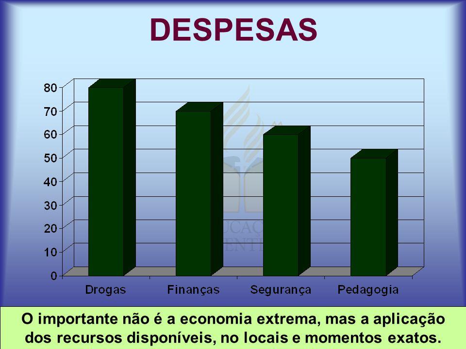 AAmO - 2005 DESPESAS O importante não é a economia extrema, mas a aplicação dos recursos disponíveis, no locais e momentos exatos.