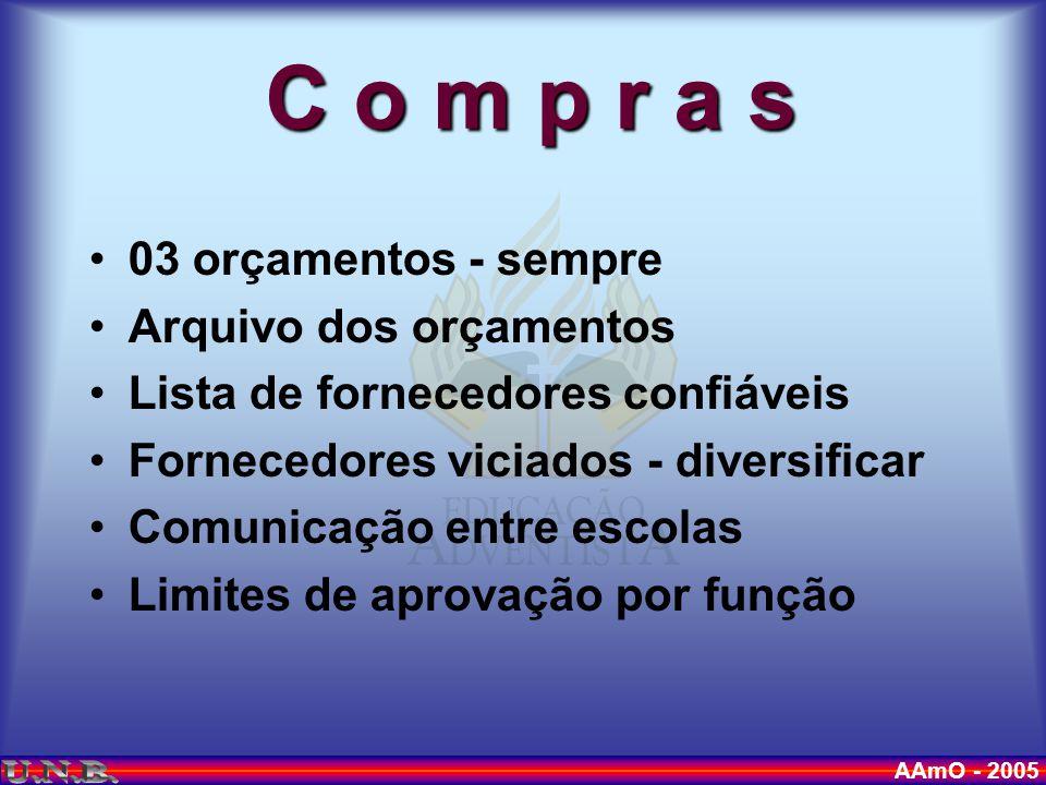 AAmO - 2005 C o m p r a s 03 orçamentos - sempre Arquivo dos orçamentos Lista de fornecedores confiáveis Fornecedores viciados - diversificar Comunicação entre escolas Limites de aprovação por função