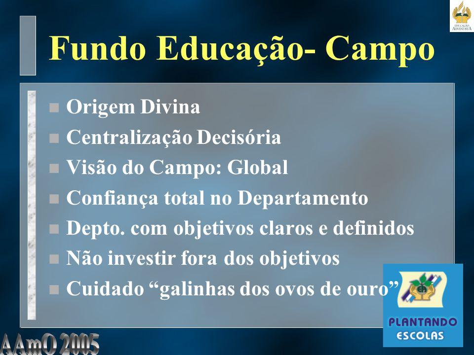 Fundo Educação- Campo n Origem Divina n Centralização Decisória n Visão do Campo: Global n Confiança total no Departamento n Depto.