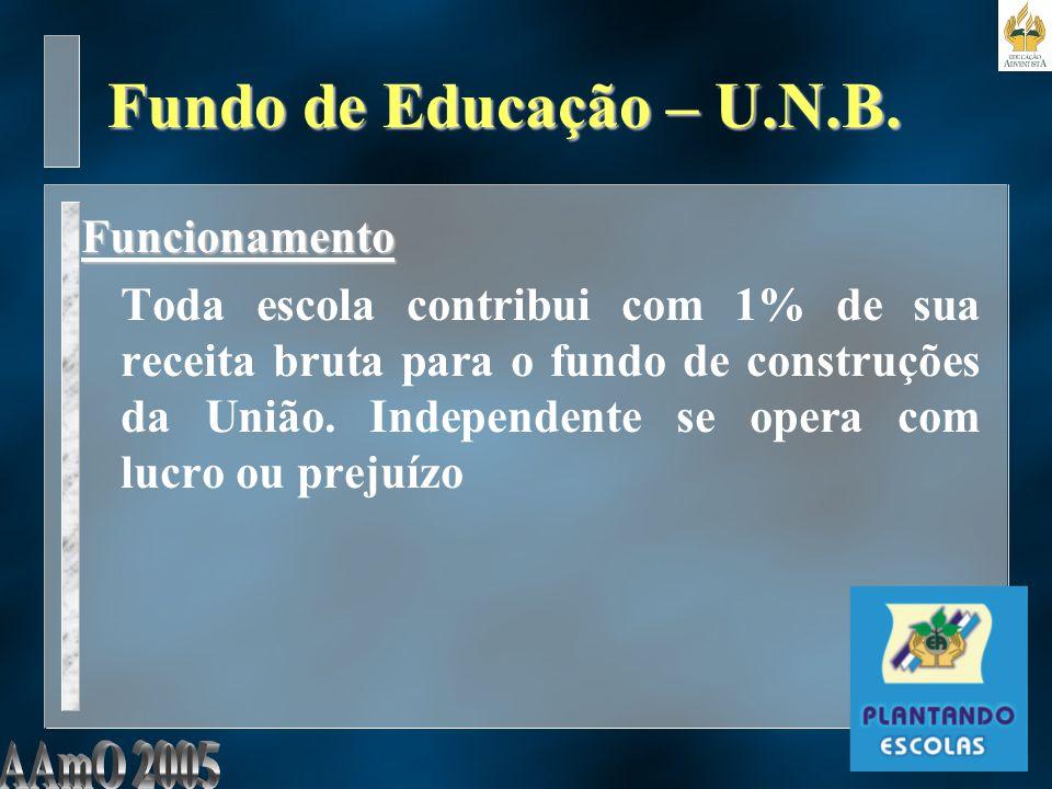 Fundo de Educação – U.N.B.