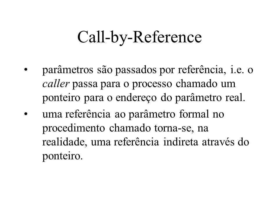Call-by-Reference parâmetros são passados por referência, i.e. o caller passa para o processo chamado um ponteiro para o endereço do parâmetro real. u