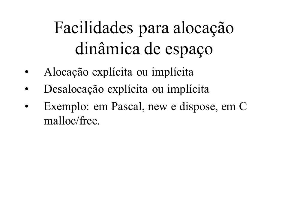 Facilidades para alocação dinâmica de espaço Alocação explícita ou implícita Desalocação explícita ou implícita Exemplo: em Pascal, new e dispose, em