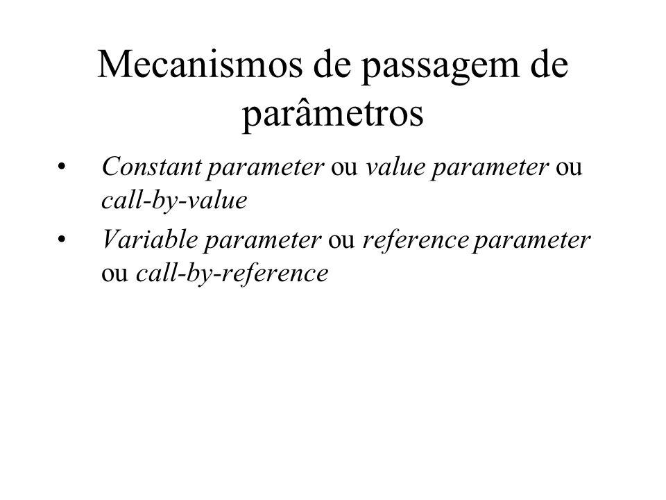 Mecanismos de passagem de parâmetros Constant parameter ou value parameter ou call-by-value Variable parameter ou reference parameter ou call-by-refer
