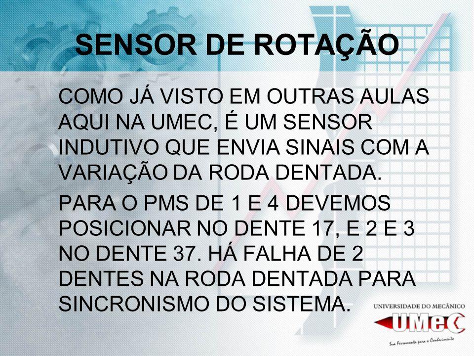 DIAGRAMA DO SENSOR COMBINADO MAP + TEMPERATURA DE AR 1 – NEGATIVO 2 – 5 V TEMP.