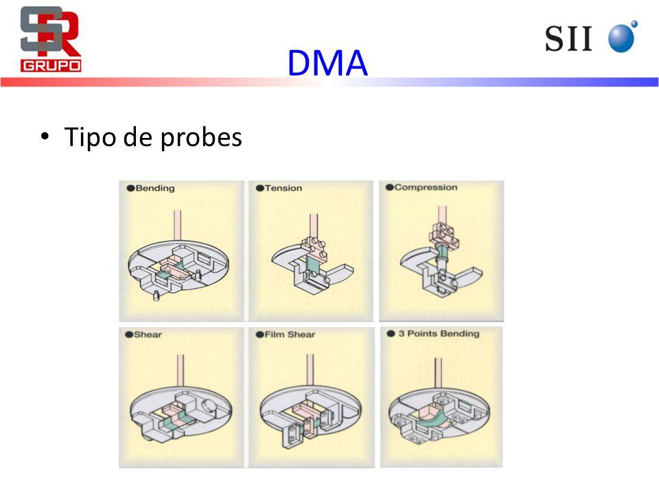 Tipo de probes DMA