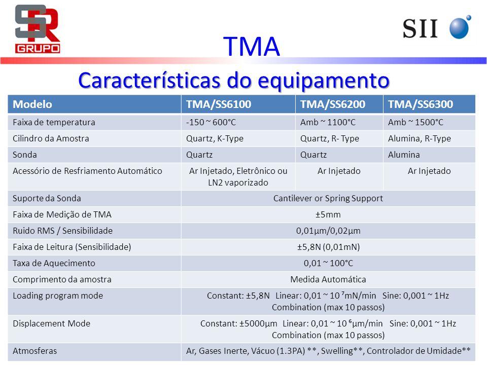 Características do equipamento ModeloTMA/SS6100TMA/SS6200TMA/SS6300 Faixa de temperatura-150 ~ 600°CAmb ~ 1100°CAmb ~ 1500°C Cilindro da AmostraQuartz, K-TypeQuartz, R- TypeAlumina, R-Type SondaQuartz Alumina Acessório de Resfriamento AutomáticoAr Injetado, Eletrônico ou LN2 vaporizado Ar Injetado Suporte da SondaCantilever or Spring Support Faixa de Medição de TMA±5mm Ruido RMS / Sensibilidade0,01µm/0,02µm Faixa de Leitura (Sensibilidade)±5,8N (0,01mN) Taxa de Aquecimento0,01 ~ 100°C Comprimento da amostraMedida Automática Loading program modeConstant: ±5,8N Linear: 0,01 ~ 10 ⁷mN/min Sine: 0,001 ~ 1Hz Combination (max 10 passos) Displacement ModeConstant: ±5000µm Linear: 0,01 ~ 10 ⁶µm/min Sine: 0,001 ~ 1Hz Combination (max 10 passos) AtmosferasAr, Gases Inerte, Vácuo (1.3PA) **, Swelling**, Controlador de Umidade** TMA