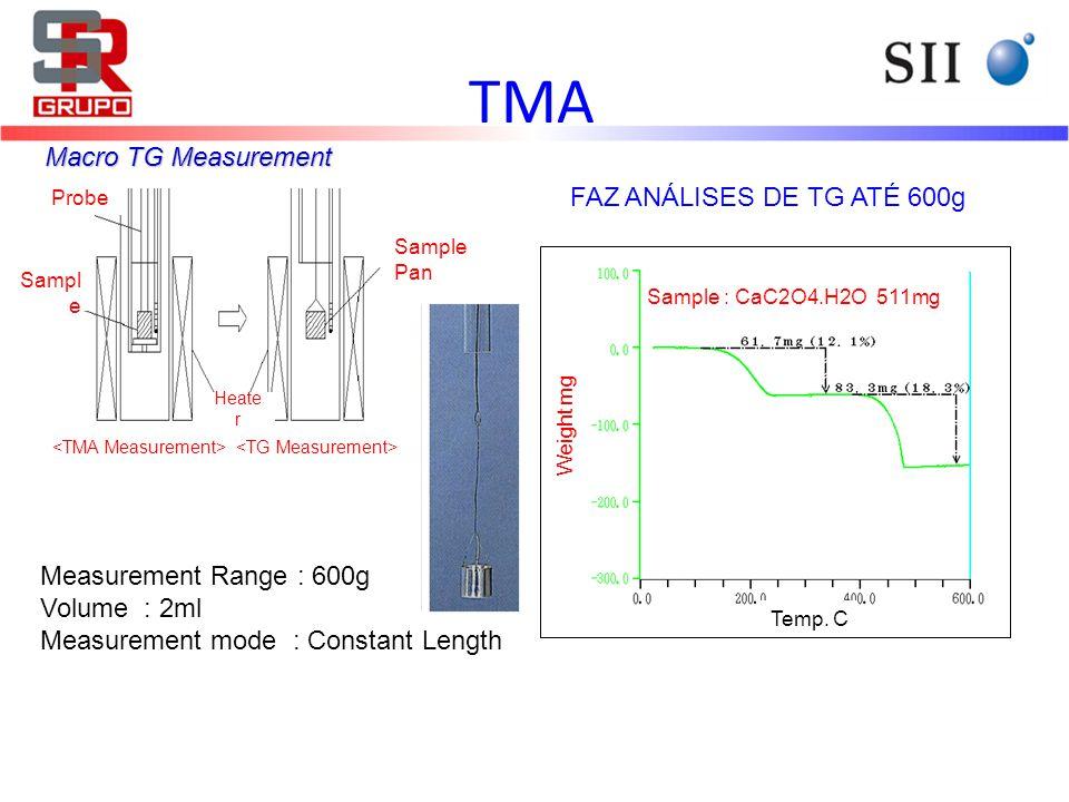 F L Time Creep measurement △L△L F Stress Relaxation measurement Time TMA
