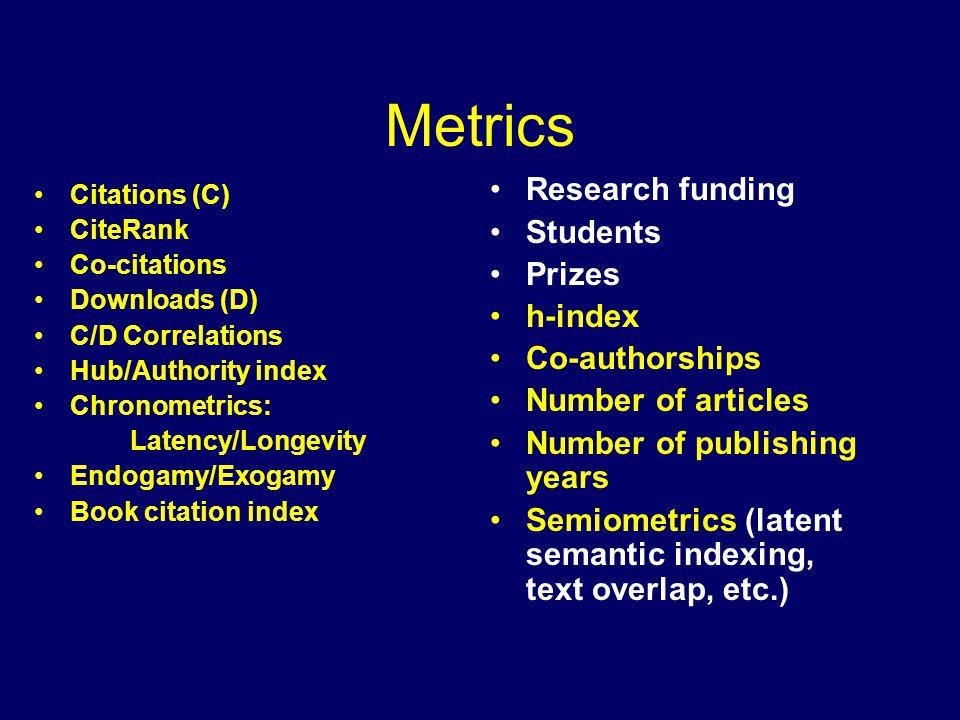 Metrics Citations (C) CiteRank Co-citations Downloads (D) C/D Correlations Hub/Authority index Chronometrics: Latency/Longevity Endogamy/Exogamy Book