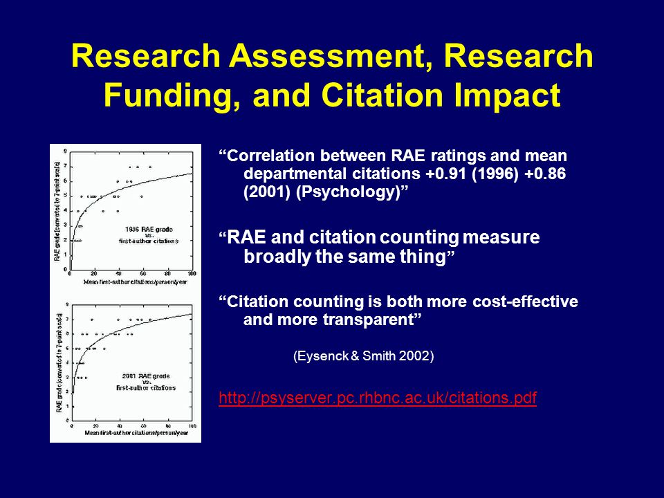 Research Assessment, Research Funding, and Citation Impact Correlation between RAE ratings and mean departmental citations +0.91 (1996) +0.86 (2001) (Psychology) RAE and citation counting measure broadly the same thing Citation counting is both more cost-effective and more transparent (Eysenck & Smith 2002) http://psyserver.pc.rhbnc.ac.uk/citations.pdf