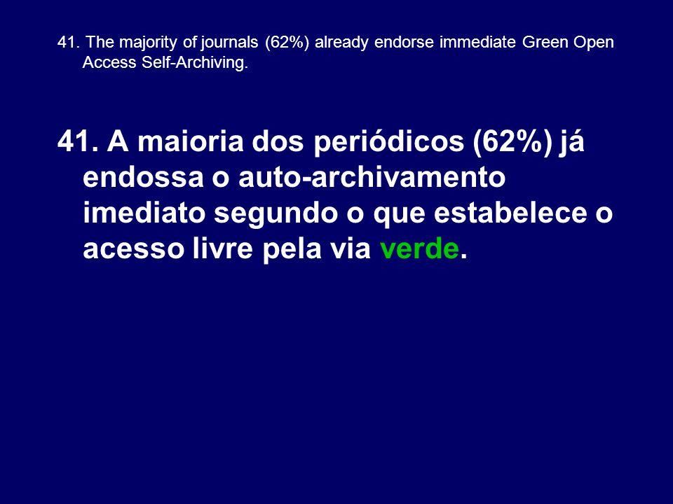 41. The majority of journals (62%) already endorse immediate Green Open Access Self-Archiving. 41. A maioria dos periódicos (62%) já endossa o auto-ar