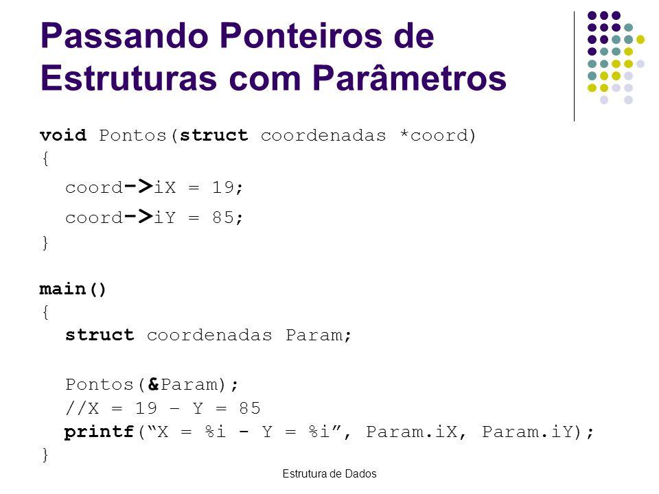 Estrutura de Dados Passando Ponteiros de Estruturas com Parâmetros void Pontos(struct coordenadas *coord) { coord -> iX = 19; coord -> iY = 85; } main() { struct coordenadas Param; Pontos( & Param); //X = 19 – Y = 85 printf( X = %i - Y = %i , Param.iX, Param.iY); }