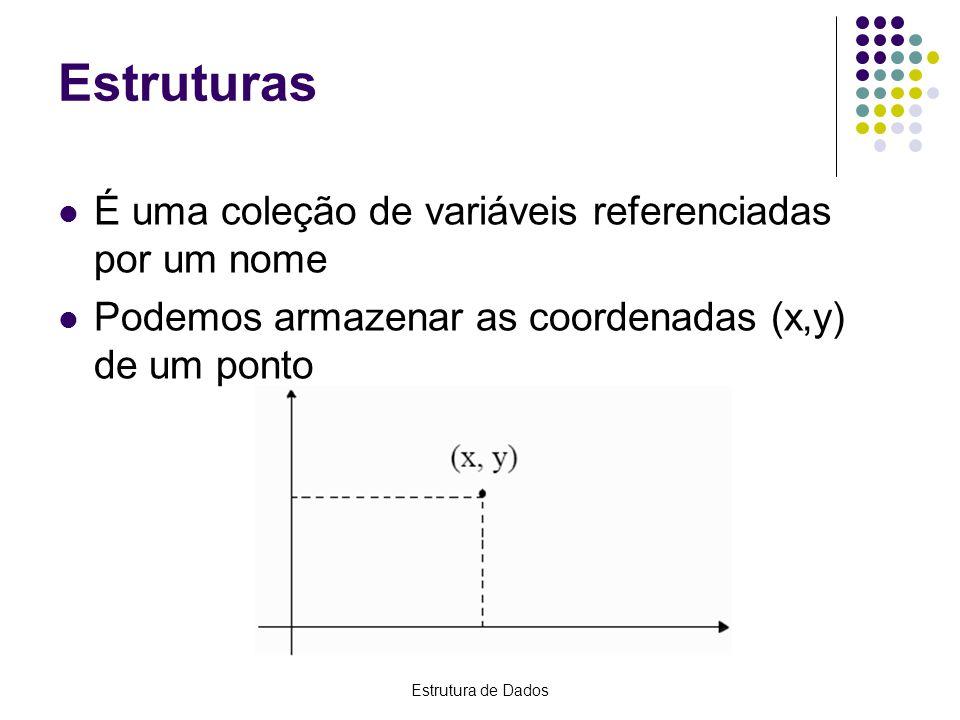 Estrutura de Dados Estruturas É uma coleção de variáveis referenciadas por um nome Podemos armazenar as coordenadas (x,y) de um ponto