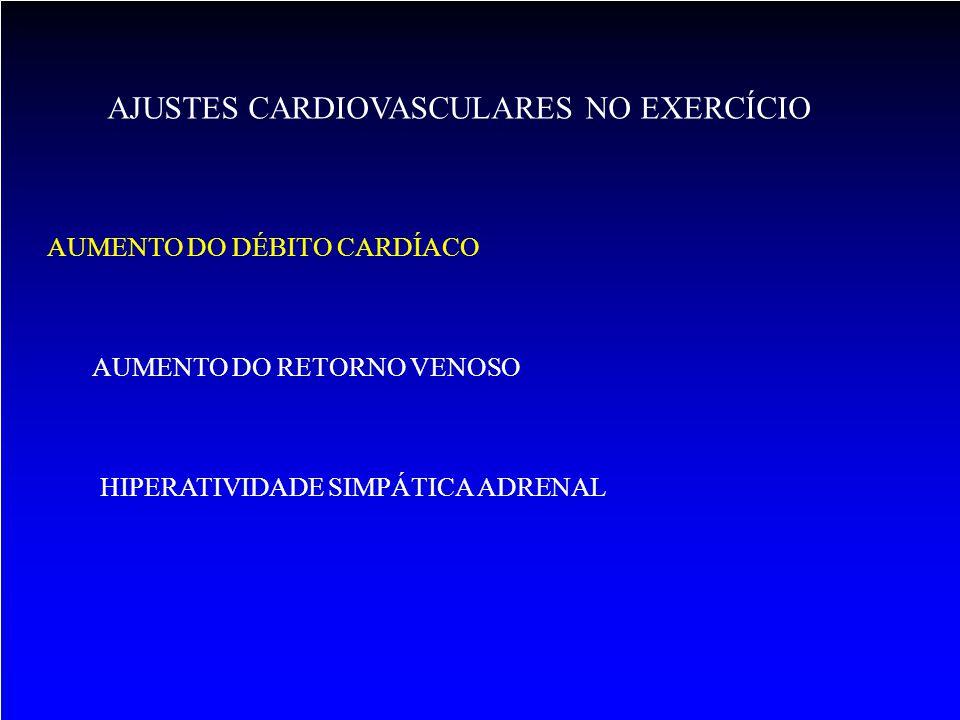 AJUSTES CARDIOVASCULARES NO EXERCÍCIO AUMENTO DO DÉBITO CARDÍACO AUMENTO DO RETORNO VENOSO HIPERATIVIDADE SIMPÁTICA ADRENAL