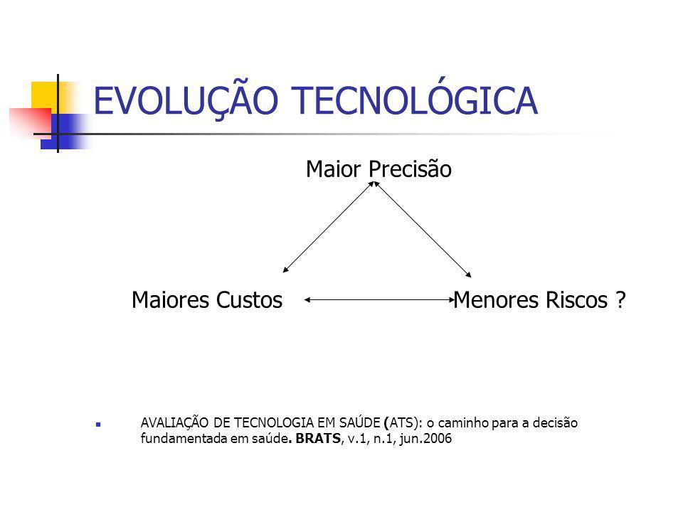 EVOLUÇÃO TECNOLÓGICA Maior Precisão Maiores Custos Menores Riscos .