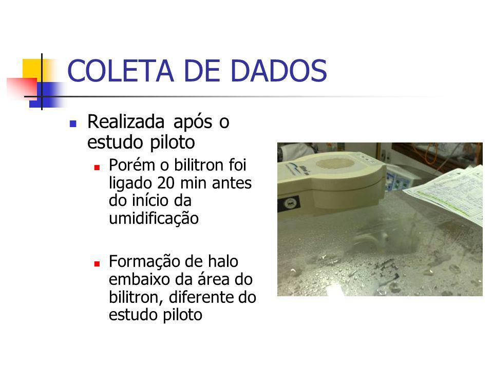 COLETA DE DADOS Realizada após o estudo piloto Porém o bilitron foi ligado 20 min antes do início da umidificação Formação de halo embaixo da área do bilitron, diferente do estudo piloto