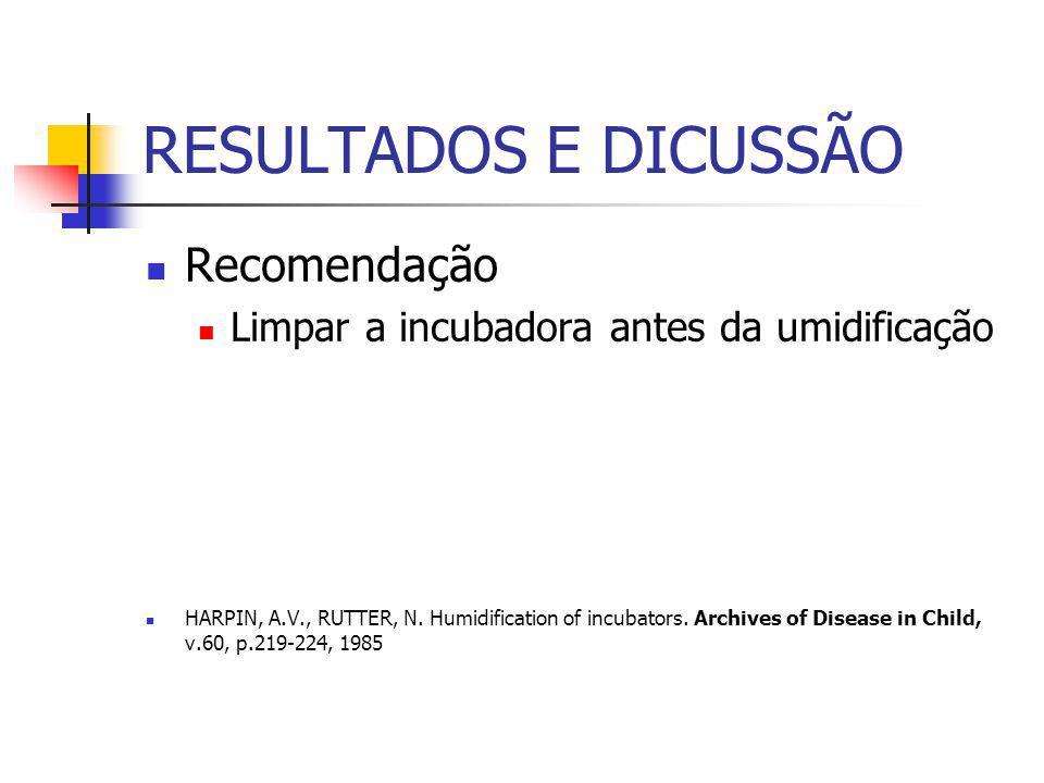 RESULTADOS E DICUSSÃO Recomendação Limpar a incubadora antes da umidificação HARPIN, A.V., RUTTER, N.