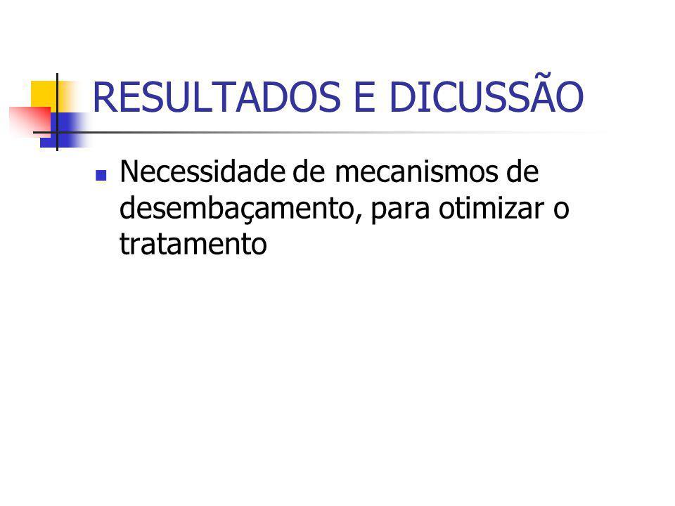 RESULTADOS E DICUSSÃO Necessidade de mecanismos de desembaçamento, para otimizar o tratamento