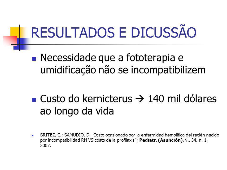 RESULTADOS E DICUSSÃO Necessidade que a fototerapia e umidificação não se incompatibilizem Custo do kernicterus  140 mil dólares ao longo da vida BRITEZ, C.; SAMUDIO, D.