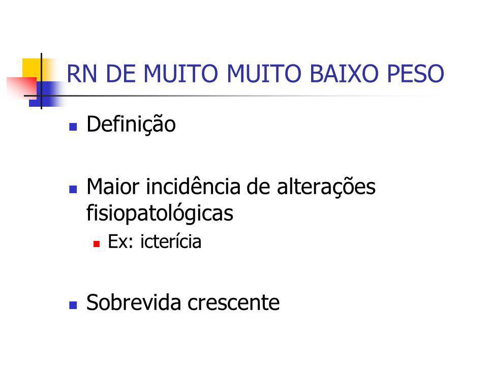 RN DE MUITO MUITO BAIXO PESO Definição Maior incidência de alterações fisiopatológicas Ex: icterícia Sobrevida crescente